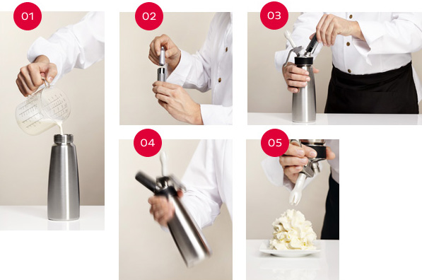 How to use a whipped cream dispenser